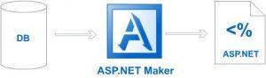 asp.netmaker